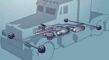 Tipos de frenos en camiones